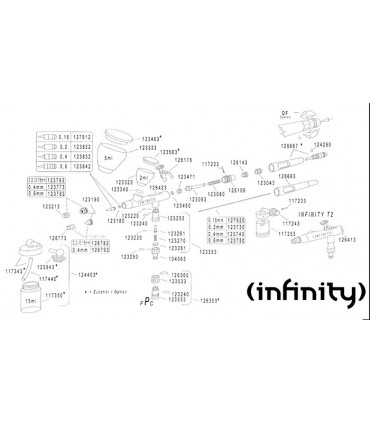 Cabezal para Evolution, Infinity, Colani y Grafo